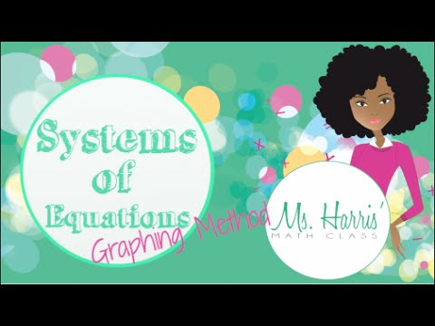 Solving Systems of Equations: Graphing Method | Math Help Tutorial ...