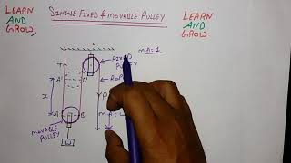 Single Fixed & Movable Pulley (Hindi)