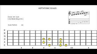 dorian b4 scale ( 2nd mode major b5 )