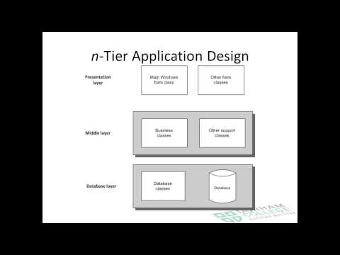Multi-Tier Application Development