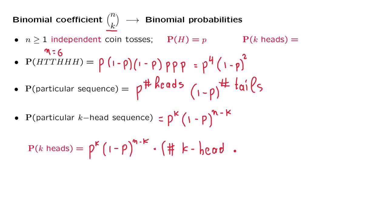 model de opțiuni binomiale