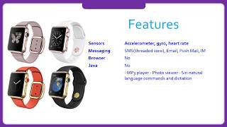 Apple Watch Edition 38mm 1st gen Specification