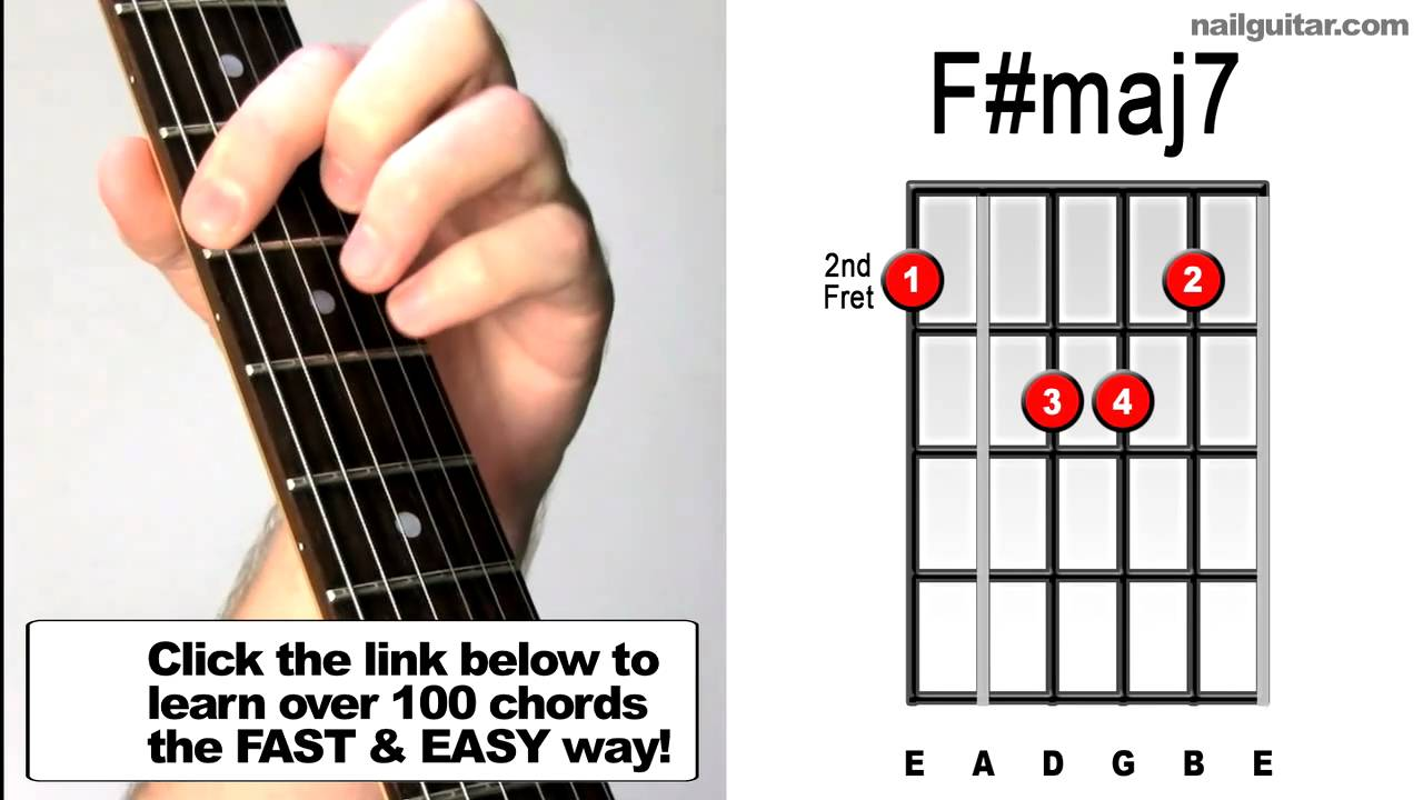 Fmaj7 Chord Lesson Quick Easy Major 7th Tutorial Important