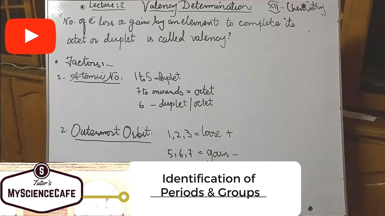 how to find valency of different atoms - Periodic Table Of Elements With Atomic Mass And Valency
