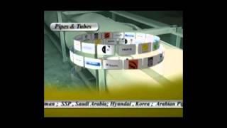 IMS Company Video