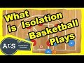 Download What is ISO and Isolation Basketball Plays Plus an AMAZING Isolation Basketball Play