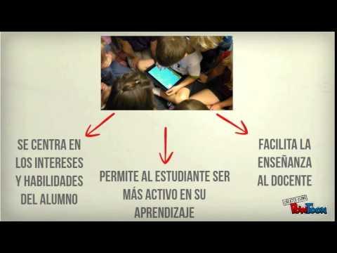Uso de Dispositivos en el Aula