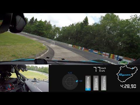 Watch the 2020 Porsche Taycan Lay Down a 7:42 Nurburgring Lap