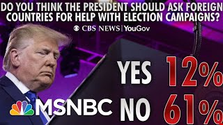A Majority Approves Of The House's Impeachment Inquiry: Poll | Morning Joe | MSNBC