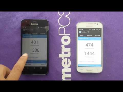 Kyocera Hydro Life Video Clips