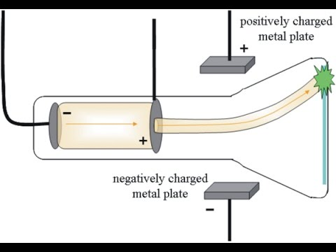 חלקיקי האטום - ניסויי גילוי, קתודה