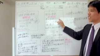 高校倫理82 西洋の思想 医学部合格者が教える受験勉強法→ http://www....
