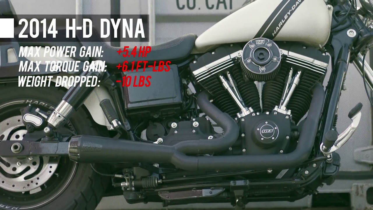 two brothers racing harley dyna comp series exhaust system sound clip