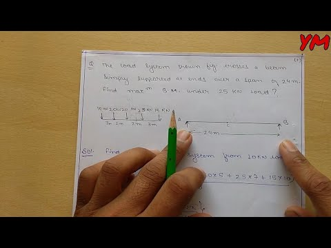 Structural Analysis 2- Rolling Loads- Multiple concentrated loads/ Point loads (numerical).