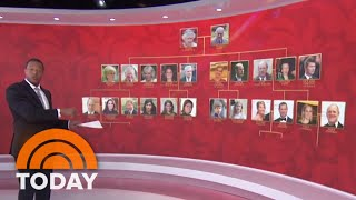 The Royal Family Tree: TODAY Anchors Get A Primer | TODAY