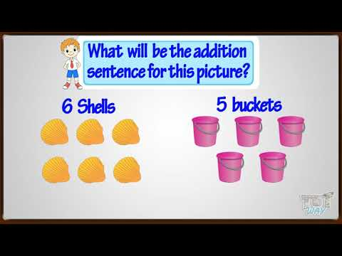 Parts of Sentence-Objects | English | Grade-4,5 | TutWay | from YouTube · Duration:  8 minutes 13 seconds
