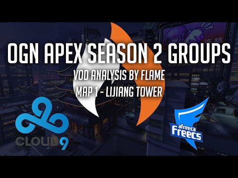 Match Analysis - AFB vs C9 - OGN APEX S2 Group C - Map 1 Lijiang