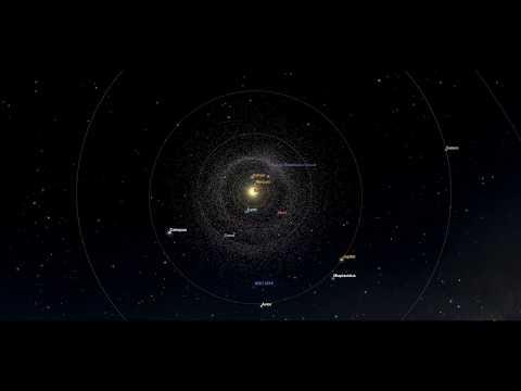 ASTRONOMY KEY EVENTS - FEBRUARY 2018