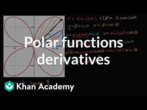 Derivatives in polar coordinates