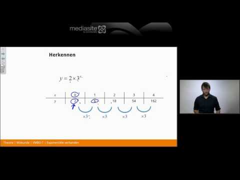 Exponentiële verbanden   Examentraining Wiskunde VMBO