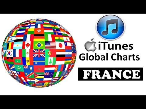 iTunes Single Charts | France | 20.01.2018 | ChartExpress