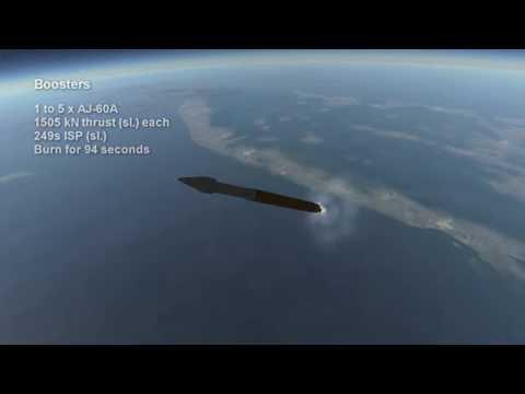 Rocket Profile - Atlas V