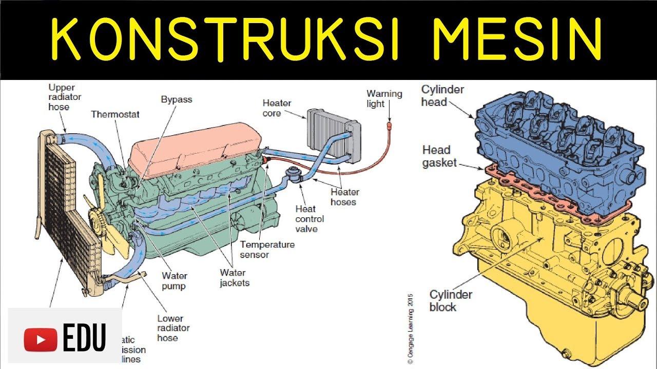 Jelaskan Fungsi Dan Cara Kerja Komponen Engine - Kumpulan ...
