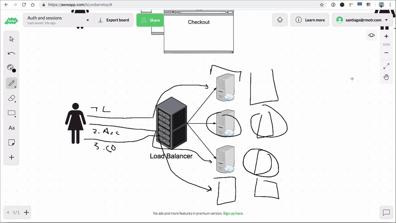 Intro to Web Authentication Lesson - Web Development with Django