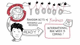 How to Change the World in Less Than 1 Minute #RAKWeek2015