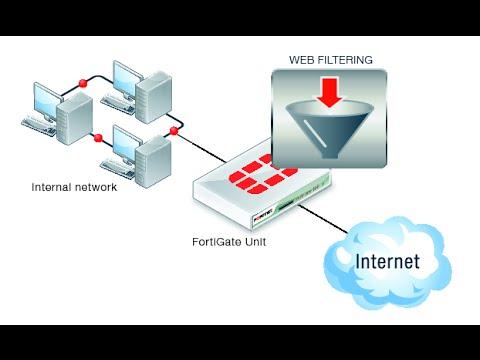 Firewall: Firewall Training