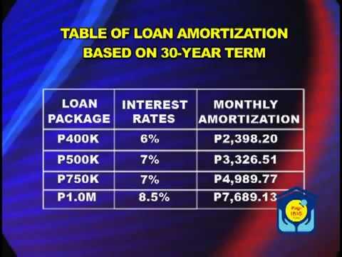 Cash loans cornwall ontario image 9