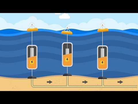 How It Works: Wave Energy