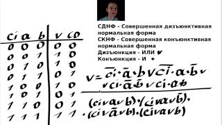 5 ошибок продавца цифровой техники (Цифроград  Новочеркасск)