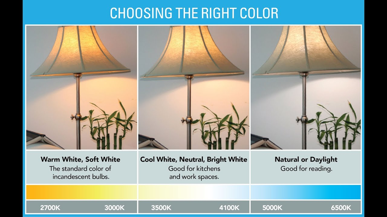 choosing lighting. choosing lighting h