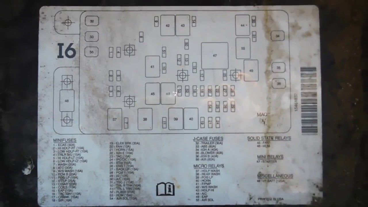 hight resolution of chevy trailblazer 2001 2009 main fuse box location and diagram