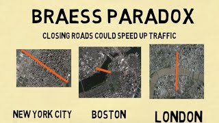 How Closing Roads Could Speed Up Traffic - The Braess Paradox