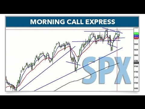 Futures Rally To Positive on Strong Data Ahead of Fed Decision (Morning Call Express)