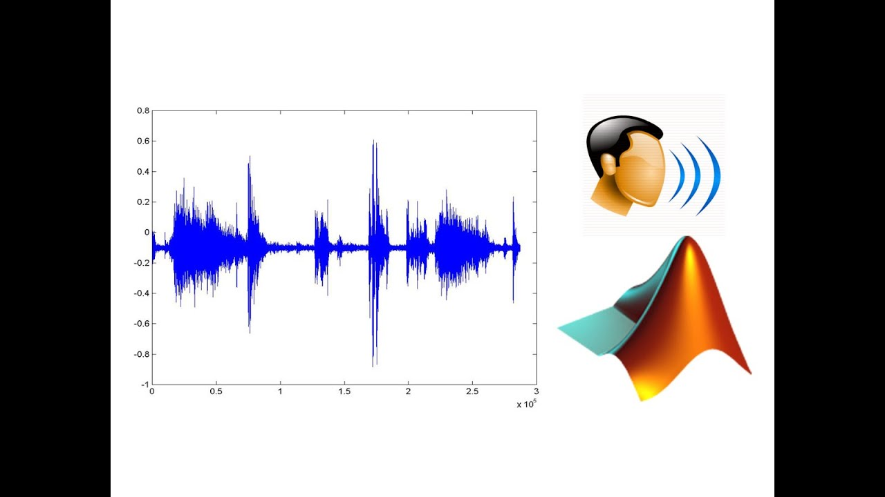 Speaker Recognition By Matlab