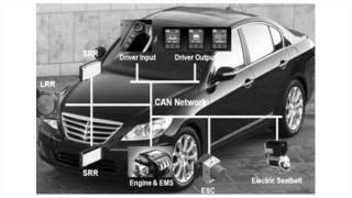 Radar Application for Automobiles: Adaptive Cruise Control Systems