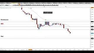Segnali Forex e Trading Semplice - Video Analisi 06.03.2015