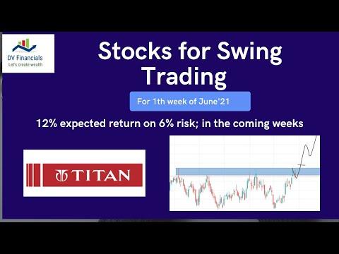 Swing Trading Stocks Idea- For 1st Week of June'21 || DV Financials ||