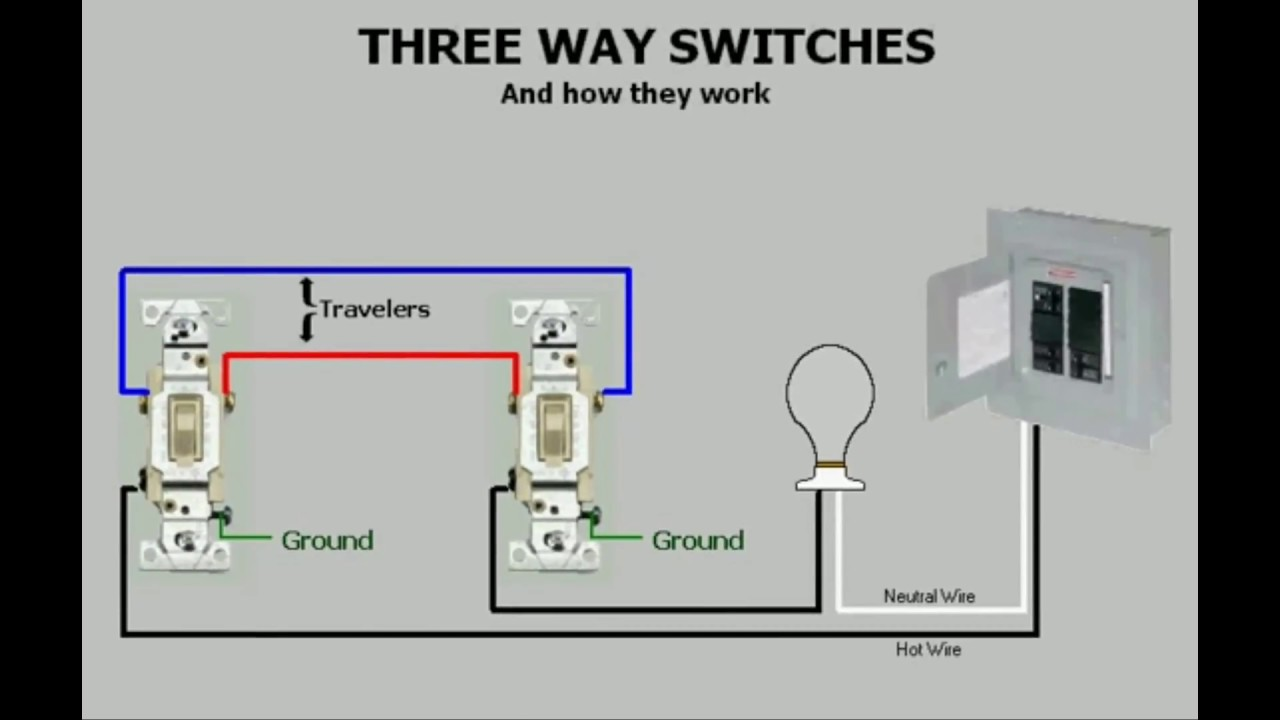 Perfect How Does A Three Way Switch Work Gift - Electrical Diagram ...