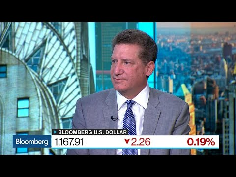 Citi's Bailin Says Stay Invested With A Truly Global Portfolio