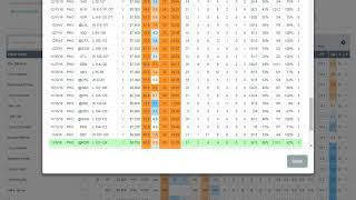 NBA DFS Picks Day 2 - LET