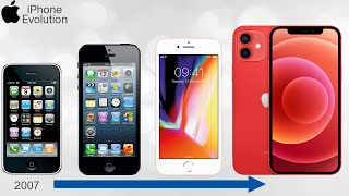 Iphone Evolution Timeline 2020 - Every iPhone