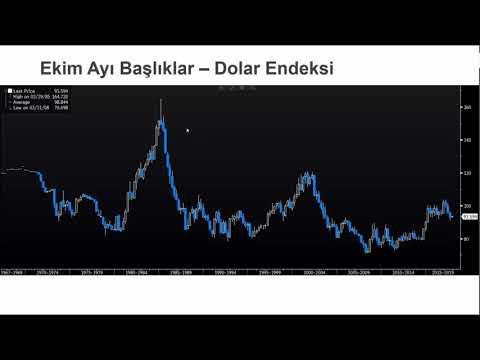 Ekim Ayı Genel Strateji ve Değerlendirme / Dr. Tuğberk ÇİTİLCİ / 02.10.2017