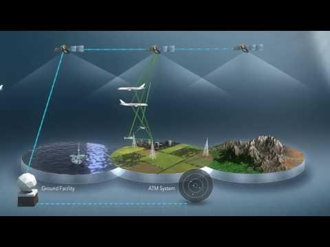 Satellite Enabled ADS-B Explained