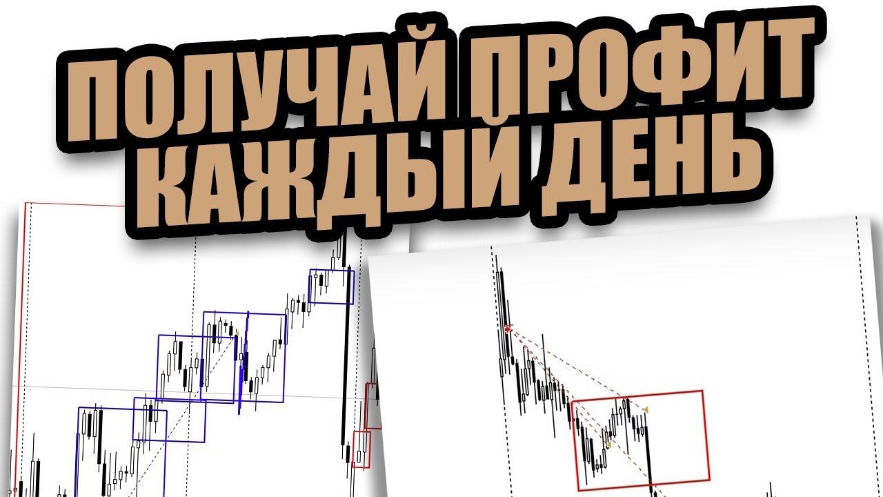 Как заработать на этой неделе. Аналитика рынка с Александром Борских
