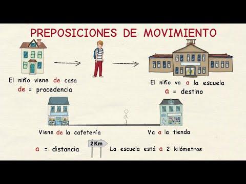 aprender-español:-preposiciones-de-movimiento-🚶(nivel-básico)