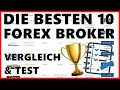 I Tried Day Trading Forex With $50,000 - YouTube